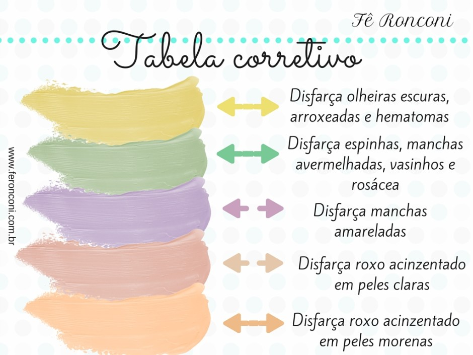 tabela cores corretivo