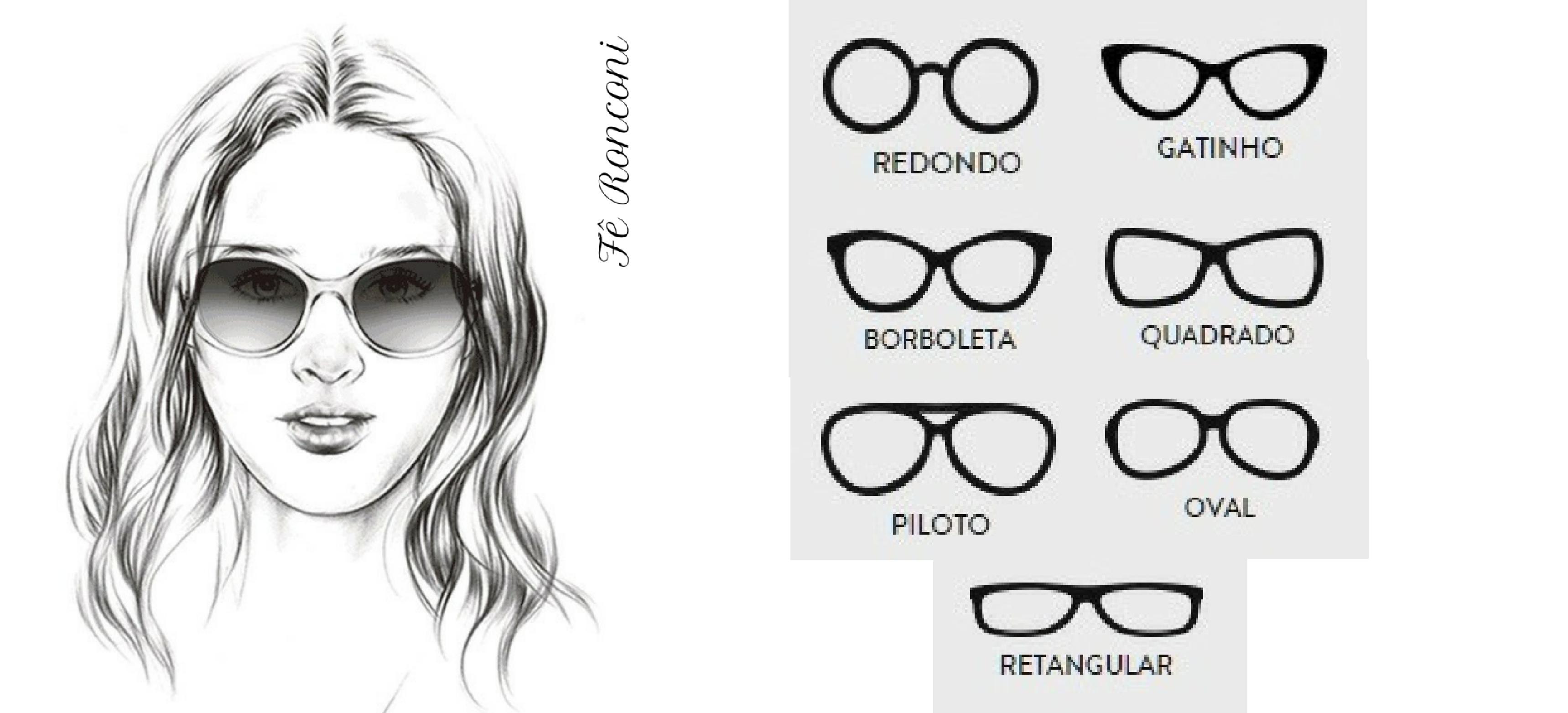 518844e423f24 Óculos perfeitos para cada formato de rosto - Fê Ronconi