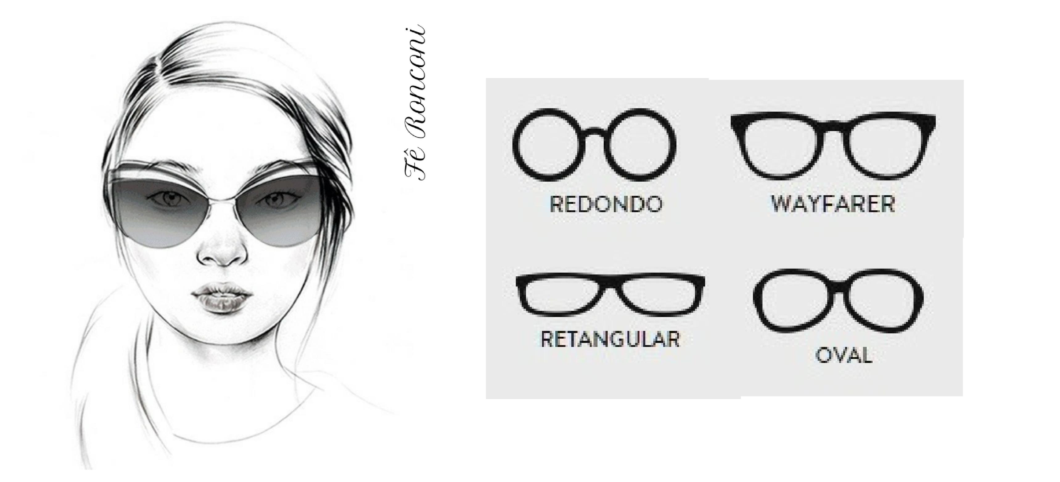 76a9bf333b25a Óculos perfeitos para cada formato de rosto - Fê Ronconi